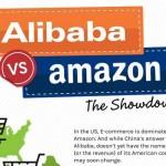 Amazon và Alibaba Những điểm khác biệt