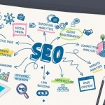 Lịch học SEO, Marketing Online Tháng 03-2020 đợt 2 tại SEOViP