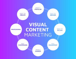 visual-content-3