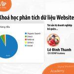 """Khoá học: Web Analytics """"duy nhất tại Đà Nẵng"""""""