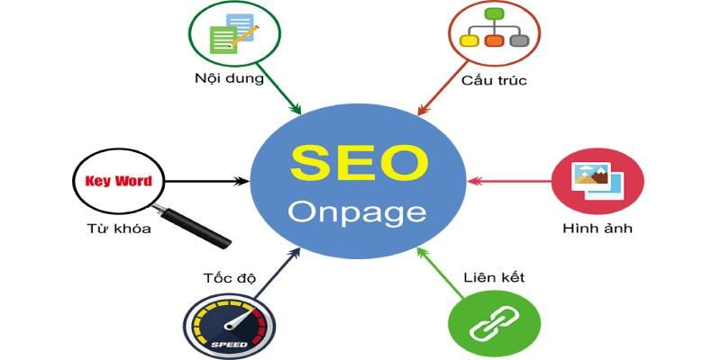 Tối ưu SEO onpage cho website