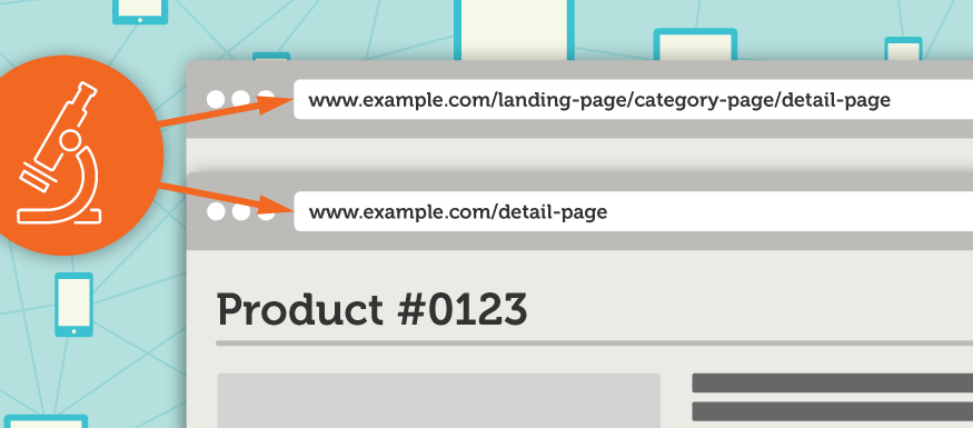 Tối ưu Cấu trúc URL